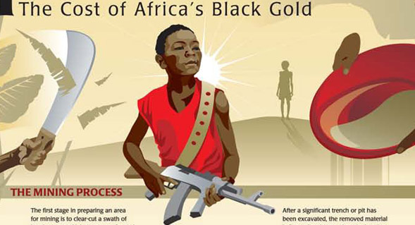 Coltan Issue Infographics
