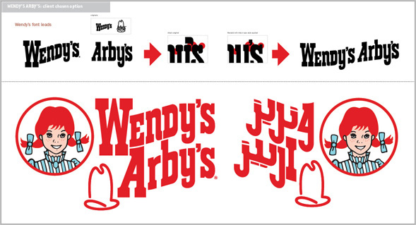 arbys wendys merger Wendy's/arby's group inc has reported results for the third quarter ended sept.